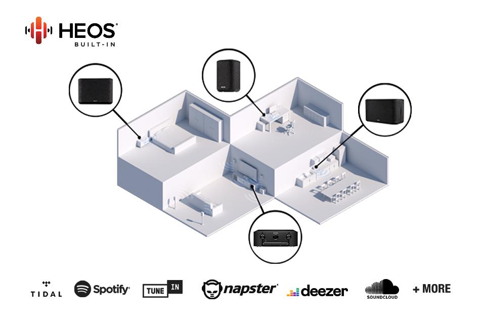 Marantz SR5015 7.2ch. 8K Atmos Network AV Receiver HEOS_Built_Marantz_SR5015