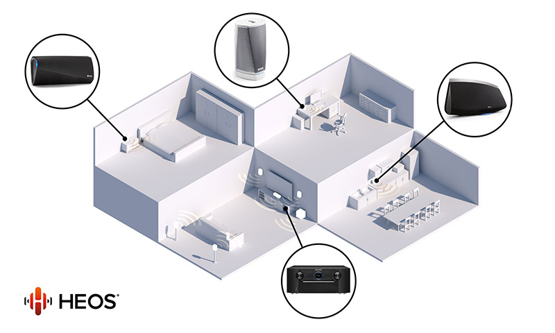 HEOS Multi-room streaming