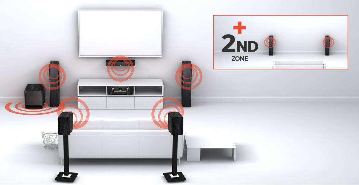 Marantz SR7015 9.2ch. 8K Atmos Network AV Receiver All_Zone_TV_Audio_Marantz