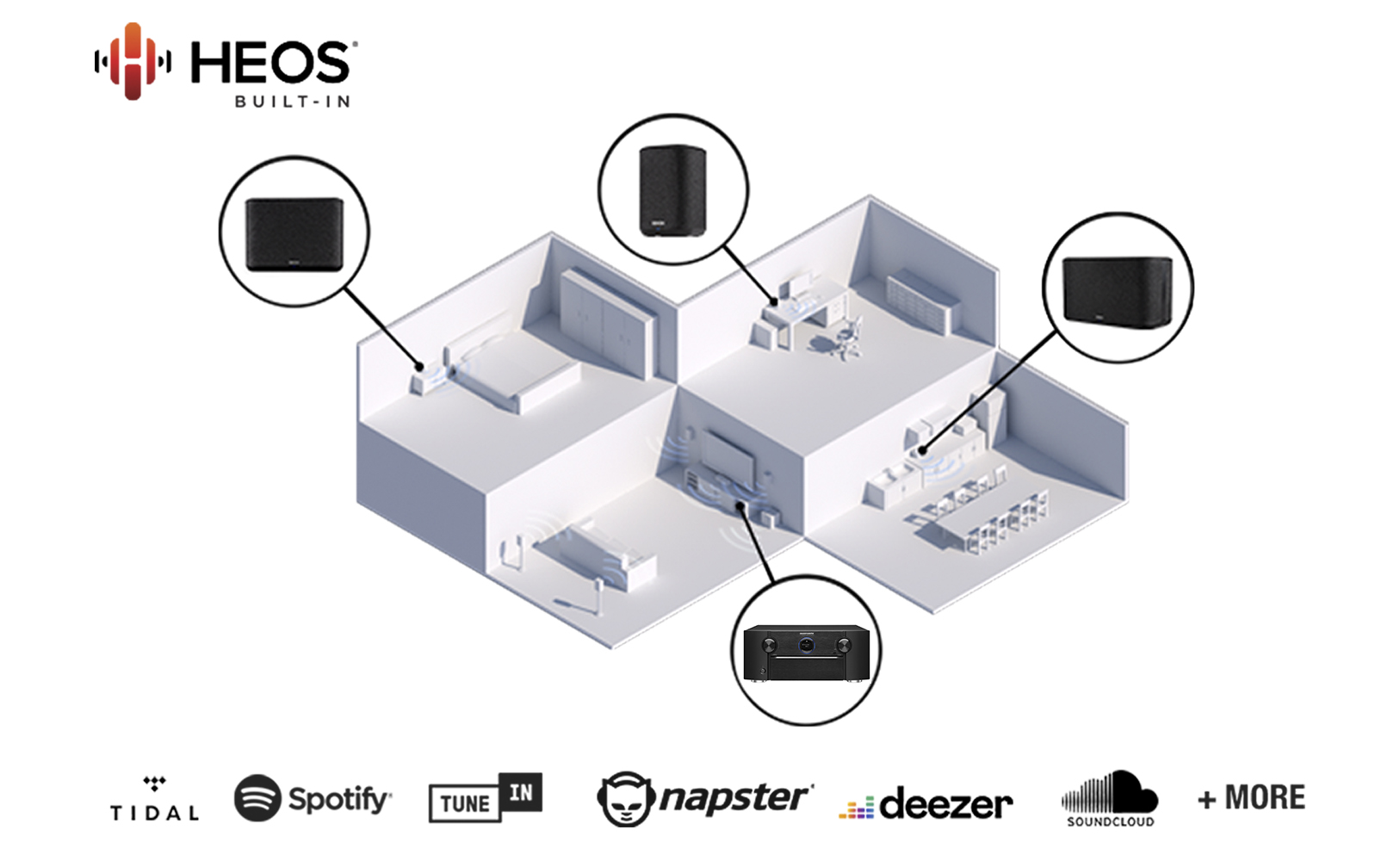 Marantz SR7015 9.2ch. 8K Atmos Network AV Receiver HEOS_built_in_Marantz_SR7015